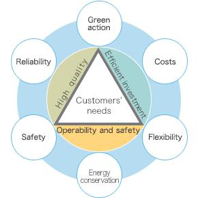 environment and air quality control services in pune